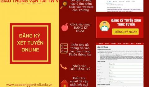 Hướng dẫn đăng ký xét tuyển online